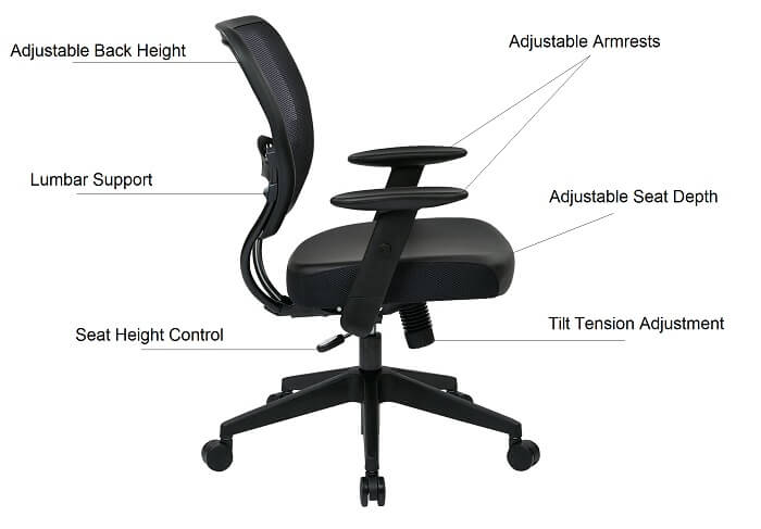 Ergonomic Chair VS Normal Chair – What the Heck is the Difference?