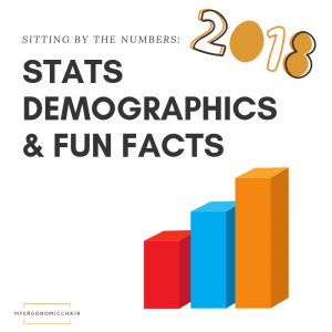 Sitting by the Numbers: Stats, Demographics & Fun Facts