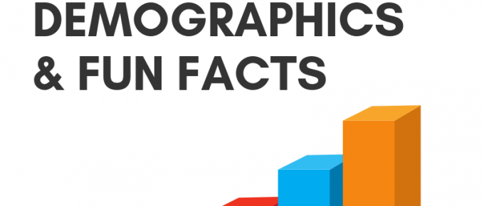 Sitting by the Numbers:Stats, Demographics & Fun Facts